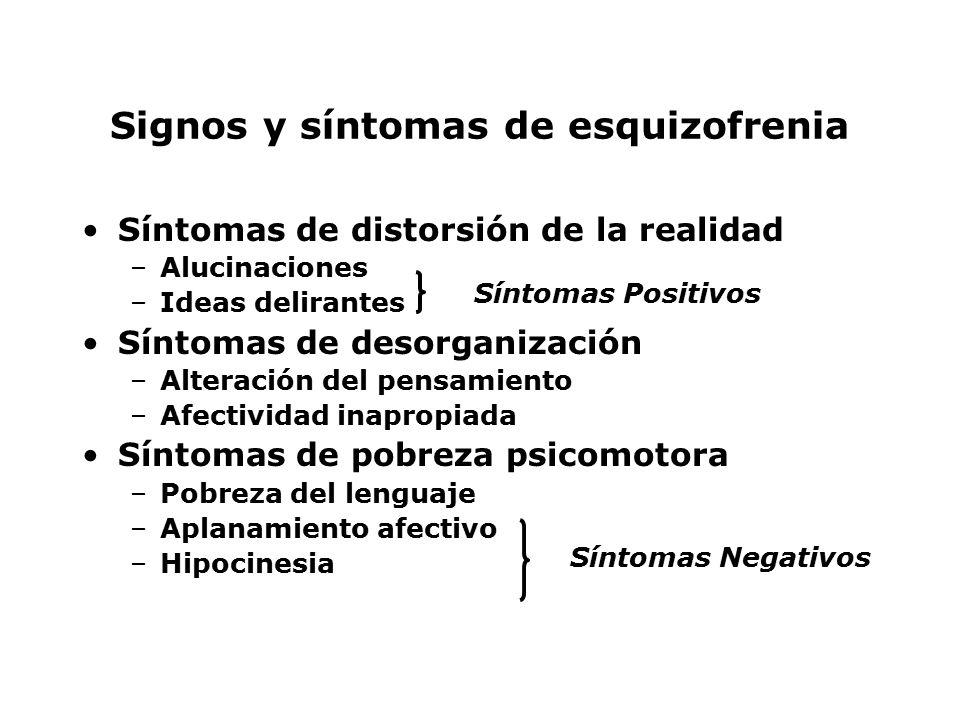 Signos y síntomas de esquizofrenia
