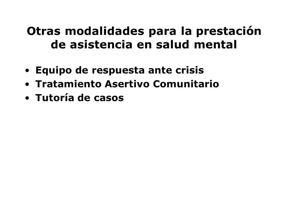 Otras modalidades para la prestación de asistencia en salud mental