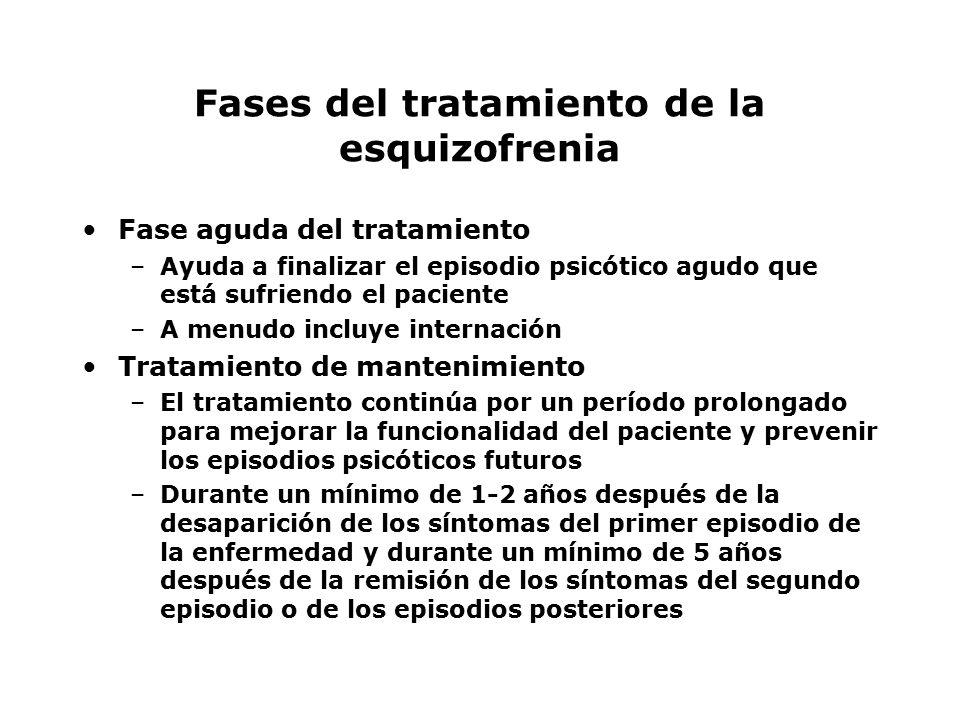 Fases del tratamiento de la esquizofrenia