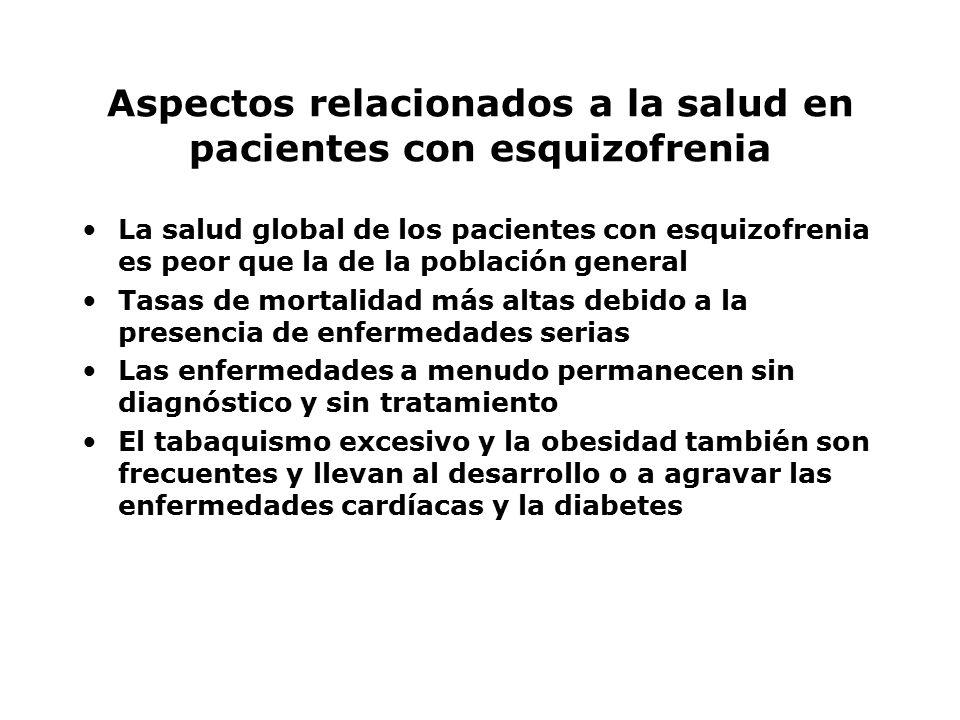 Aspectos relacionados a la salud en pacientes con esquizofrenia