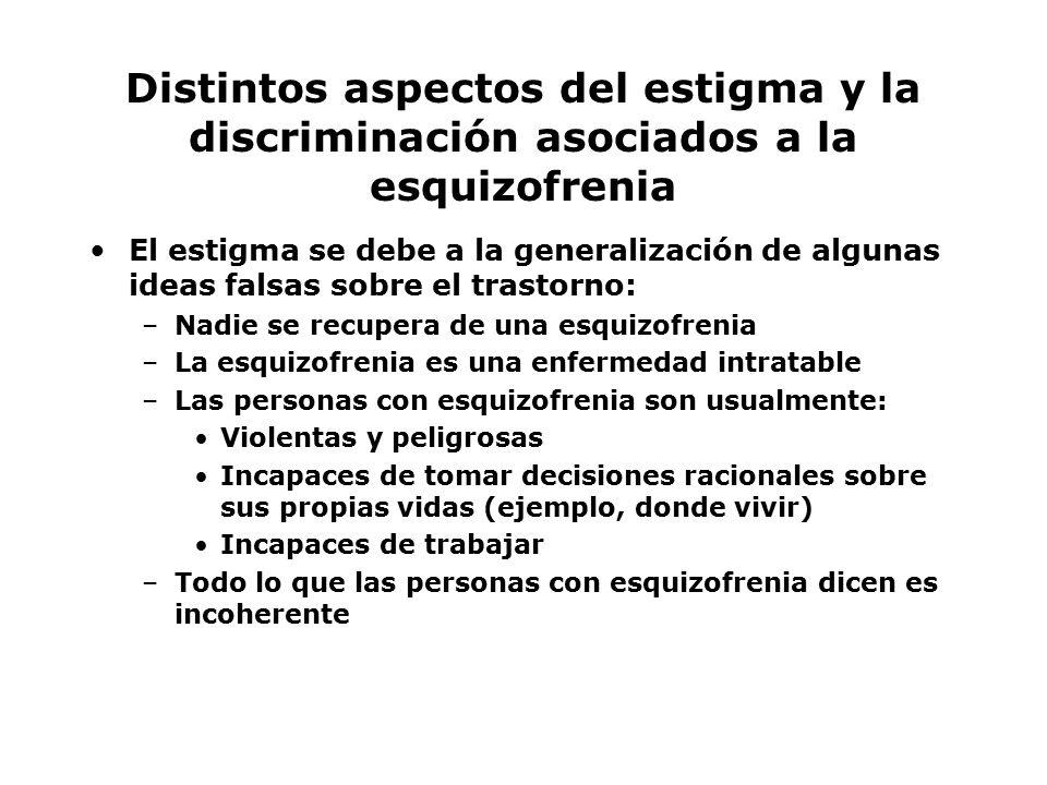 Distintos aspectos del estigma y la discriminación asociados a la esquizofrenia