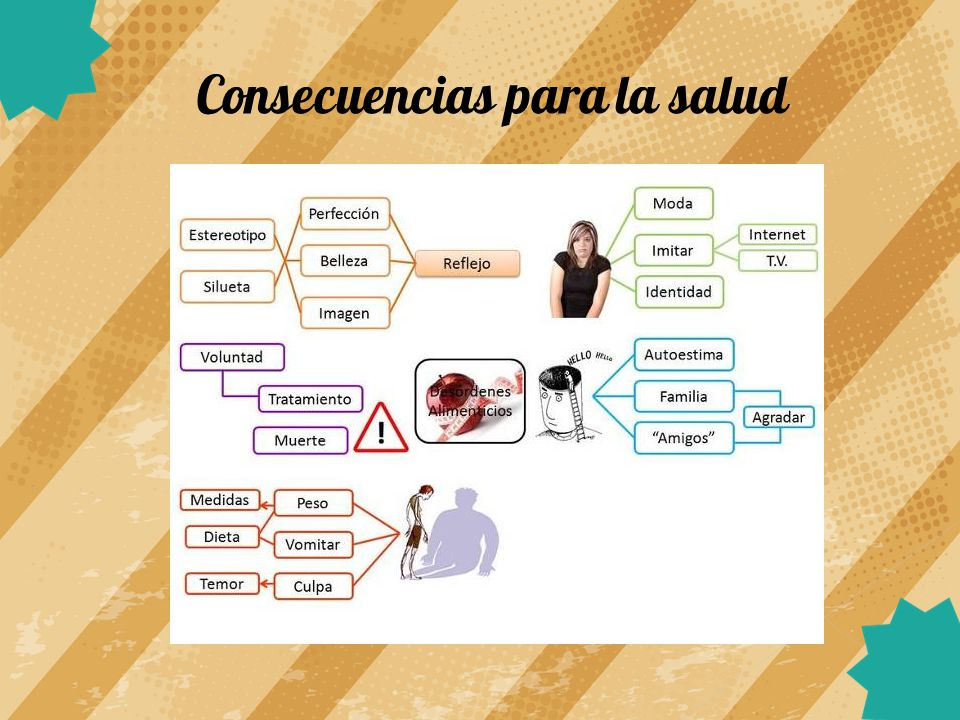 Consecuencias para la salud