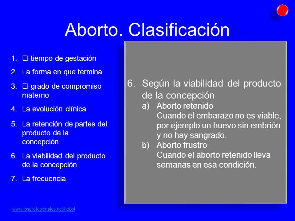 Aborto. Clasificación El tiempo de gestación. La forma en que termina. Según la viabilidad del producto de la concepción.