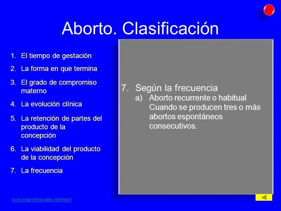 Aborto. Clasificación Según la frecuencia Aborto recurrente o habitual