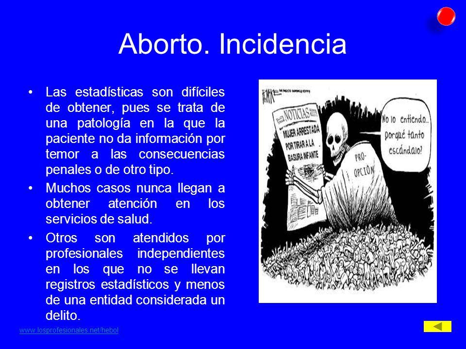 Aborto. Incidencia