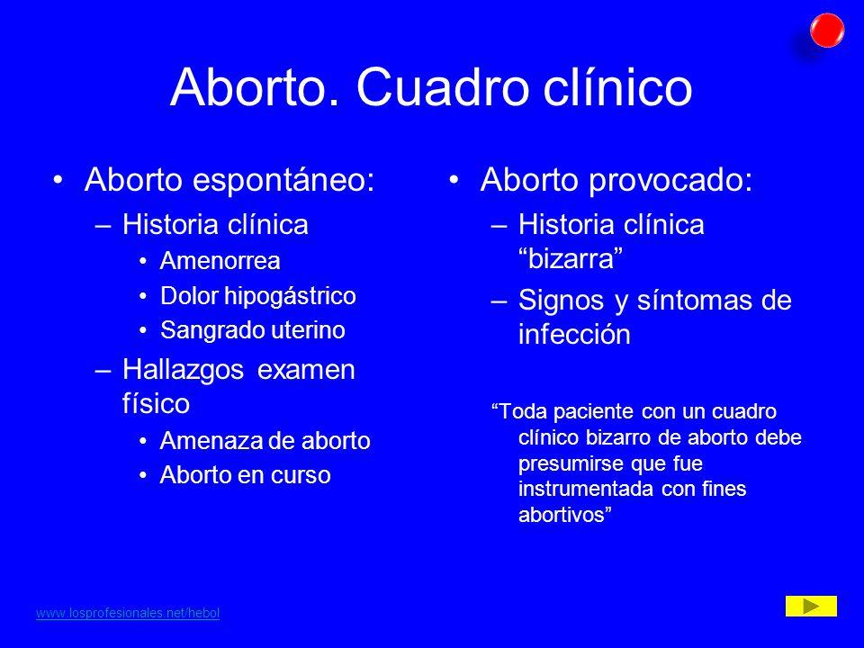 Aborto. Cuadro clínico Aborto espontáneo: Aborto provocado: