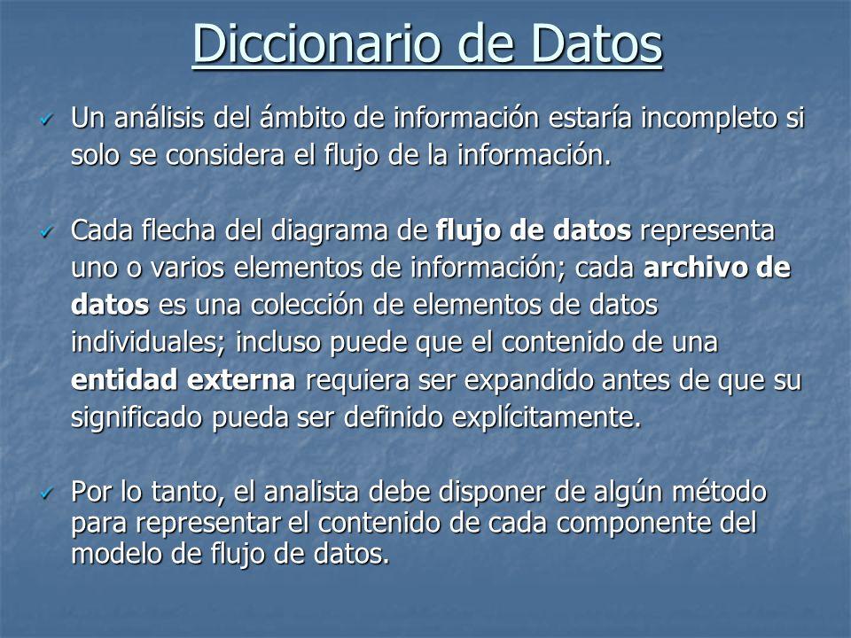 Diccionario de DatosUn análisis del ámbito de información estaría incompleto si. solo se considera el flujo de la información.