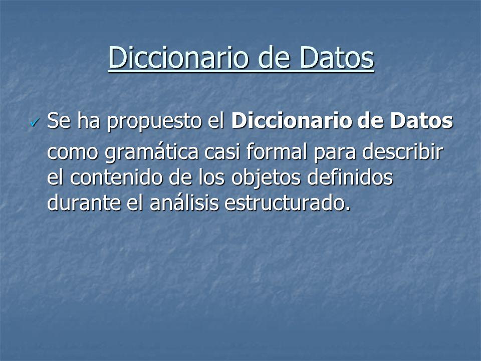 Diccionario de Datos Se ha propuesto el Diccionario de Datos