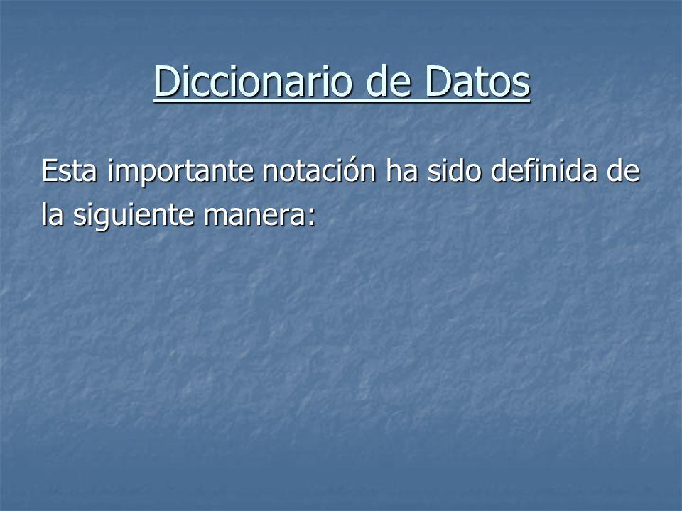 Diccionario de Datos Esta importante notación ha sido definida de