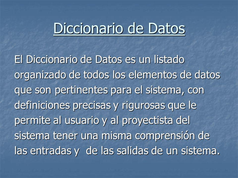 Diccionario de Datos El Diccionario de Datos es un listado