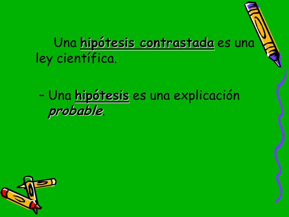 Una hipótesis contrastada es una ley científica.
