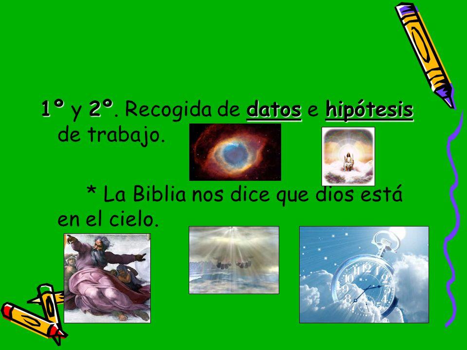 1º y 2º. Recogida de datos e hipótesis de trabajo.