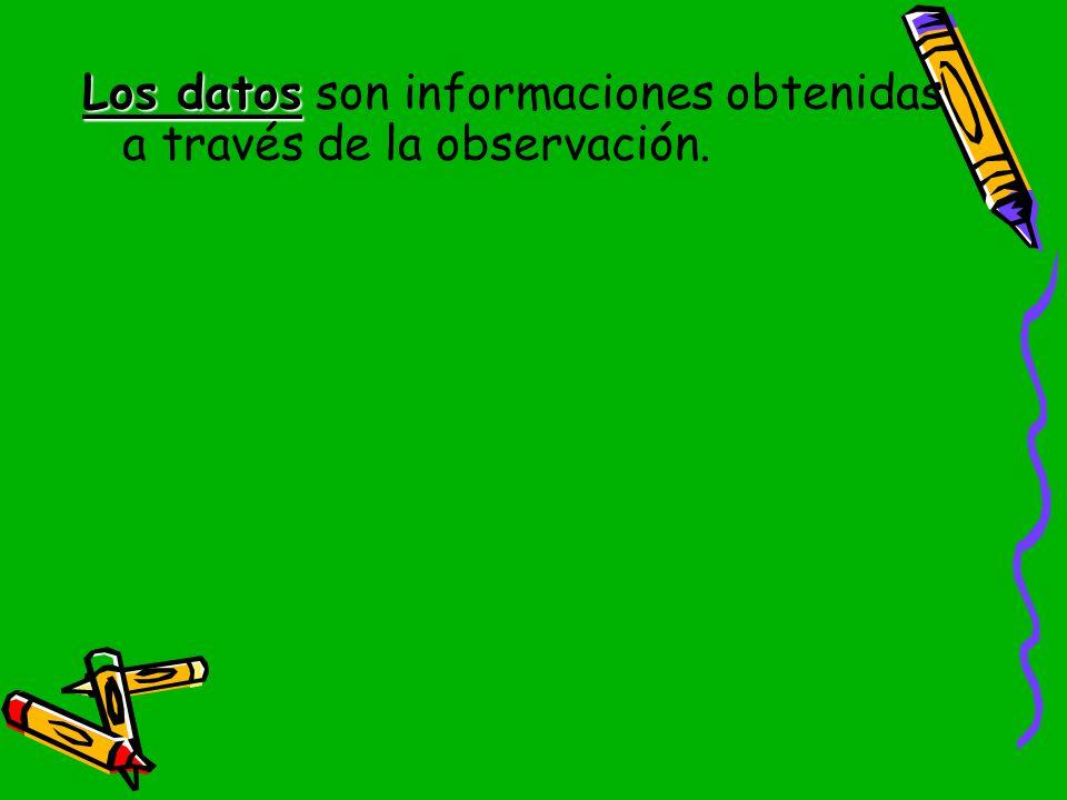 Los datos son informaciones obtenidas a través de la observación.
