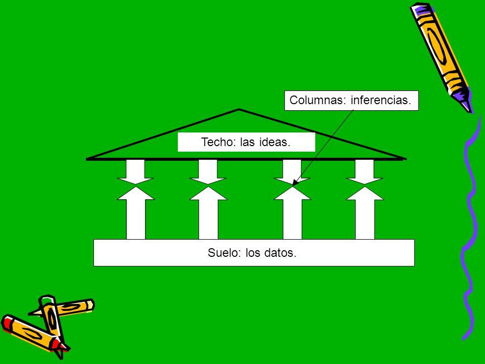 Columnas: inferencias.