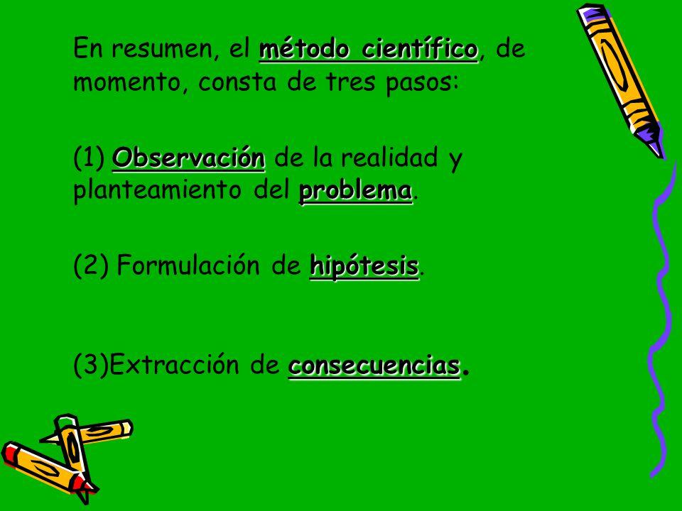 En resumen, el método científico, de momento, consta de tres pasos: