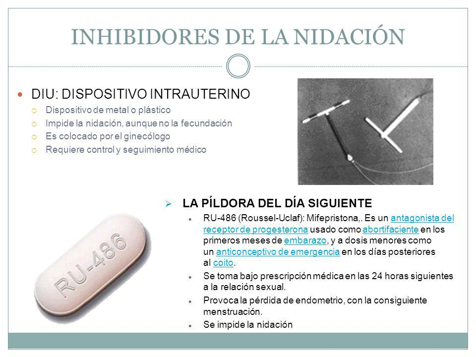 INHIBIDORES DE LA NIDACIÓN