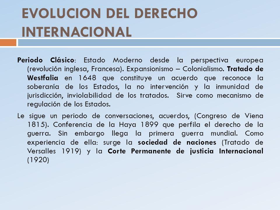 EVOLUCION DEL DERECHO INTERNACIONAL