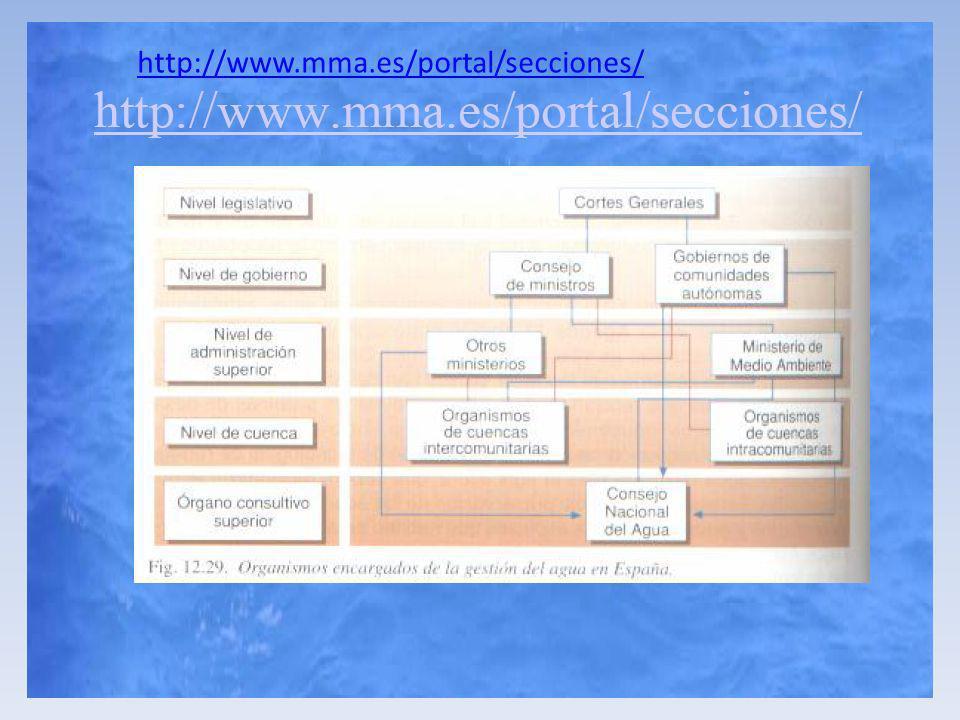 http://www.mma.es/portal/secciones/