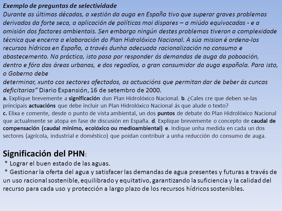 Significación del PHN:
