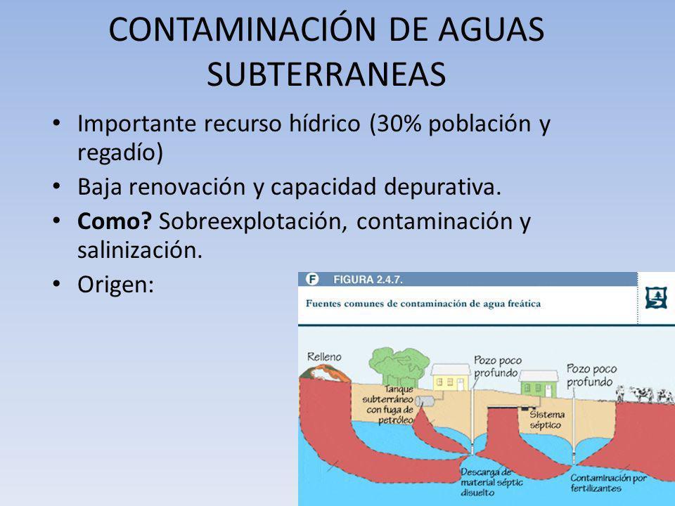CONTAMINACIÓN DE AGUAS SUBTERRANEAS