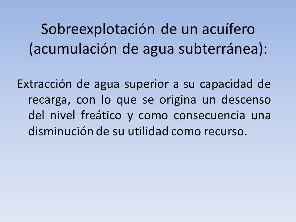 Sobreexplotación de un acuífero (acumulación de agua subterránea):