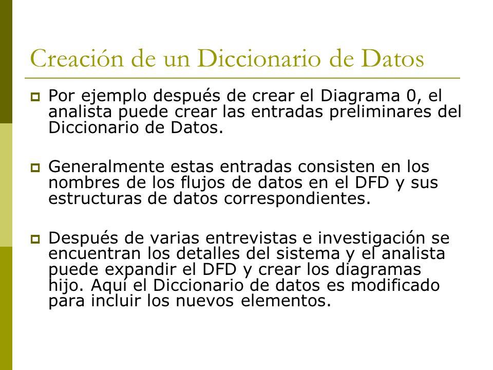 Creación de un Diccionario de Datos