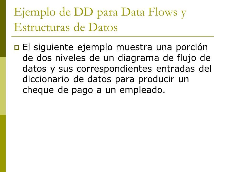 Ejemplo de DD para Data Flows y Estructuras de Datos