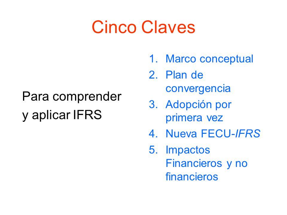 Cinco Claves Para comprender y aplicar IFRS Marco conceptual