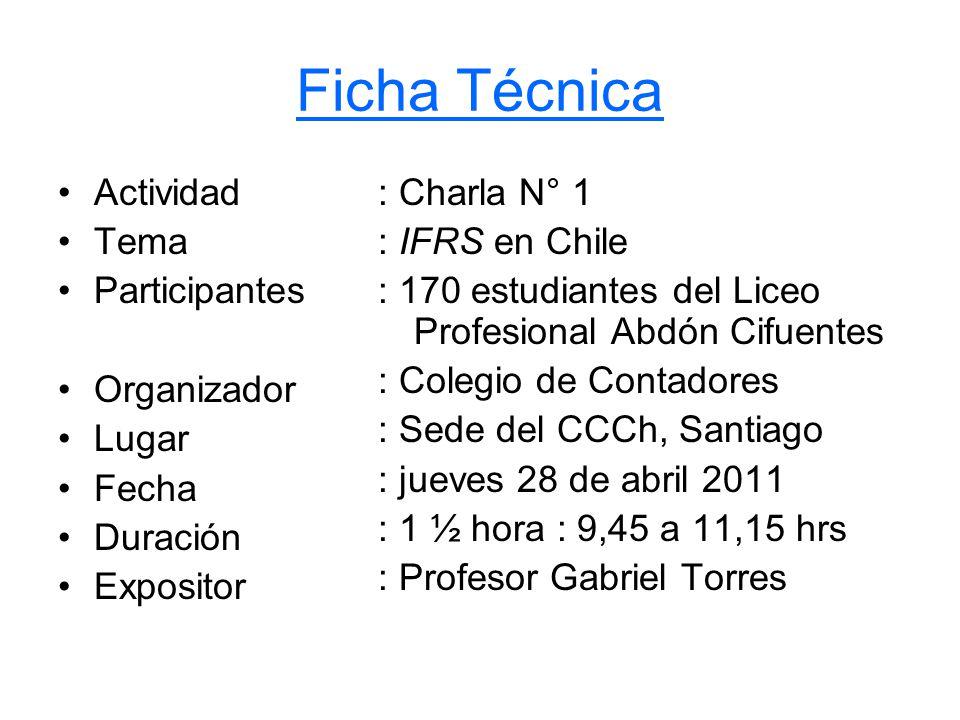 Ficha Técnica Actividad Tema Participantes Organizador Lugar Fecha