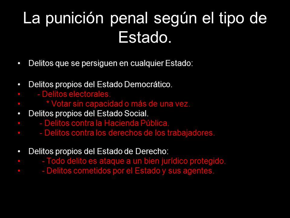 La punición penal según el tipo de Estado.