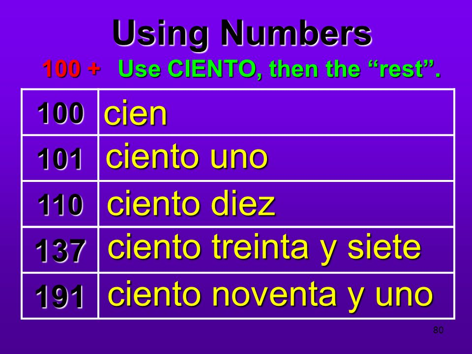 Use CIENTO, then the rest .