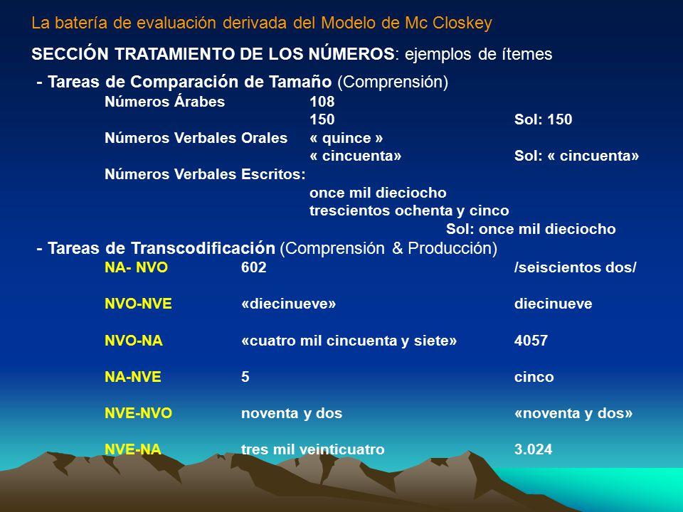La batería de evaluación derivada del Modelo de Mc Closkey