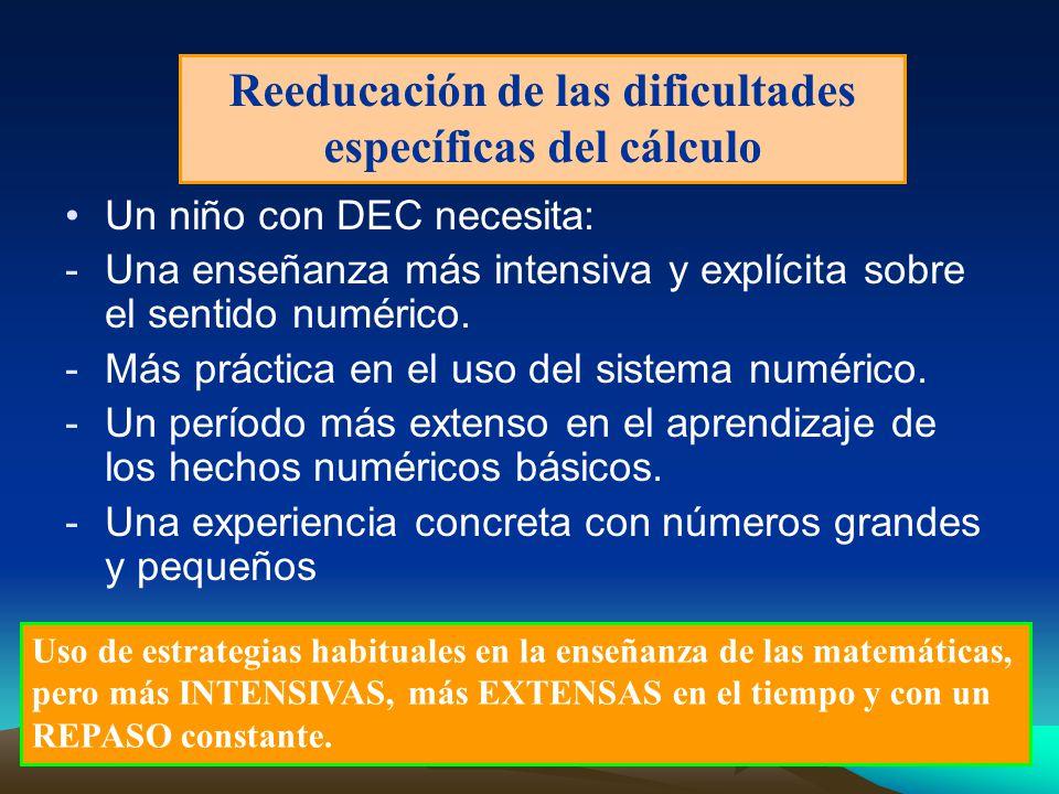 Reeducación de las dificultades específicas del cálculo
