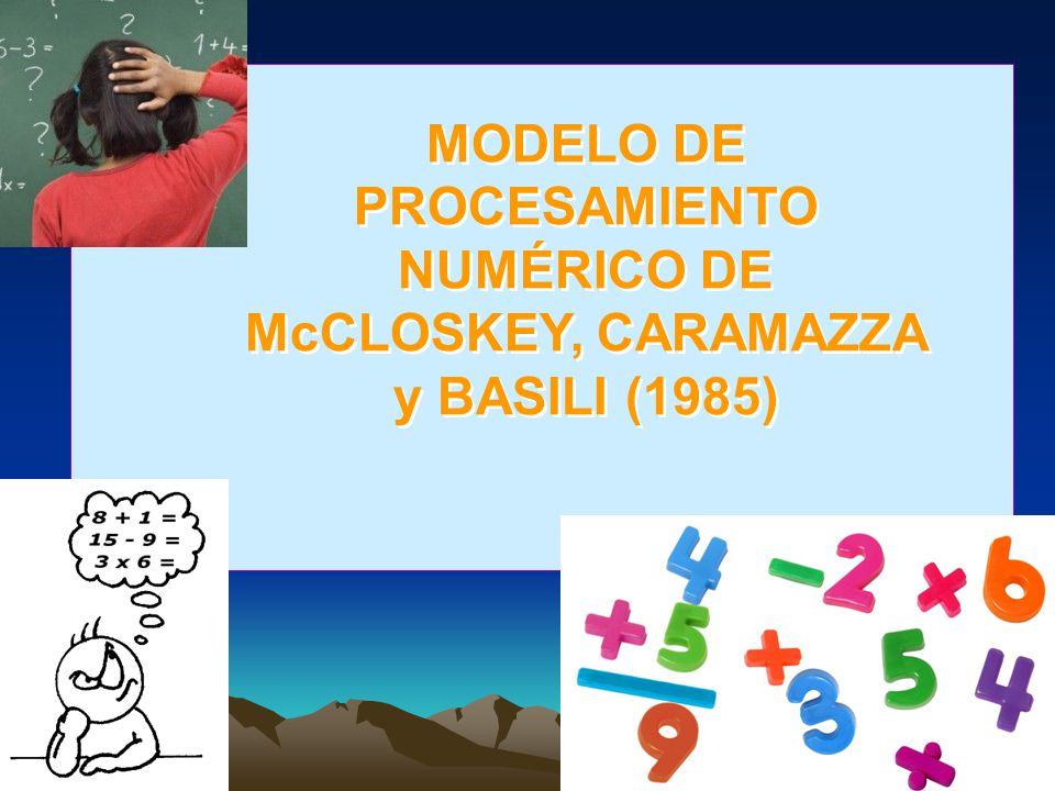MODELO DE PROCESAMIENTO NUMÉRICO DE McCLOSKEY, CARAMAZZA y BASILI (1985)