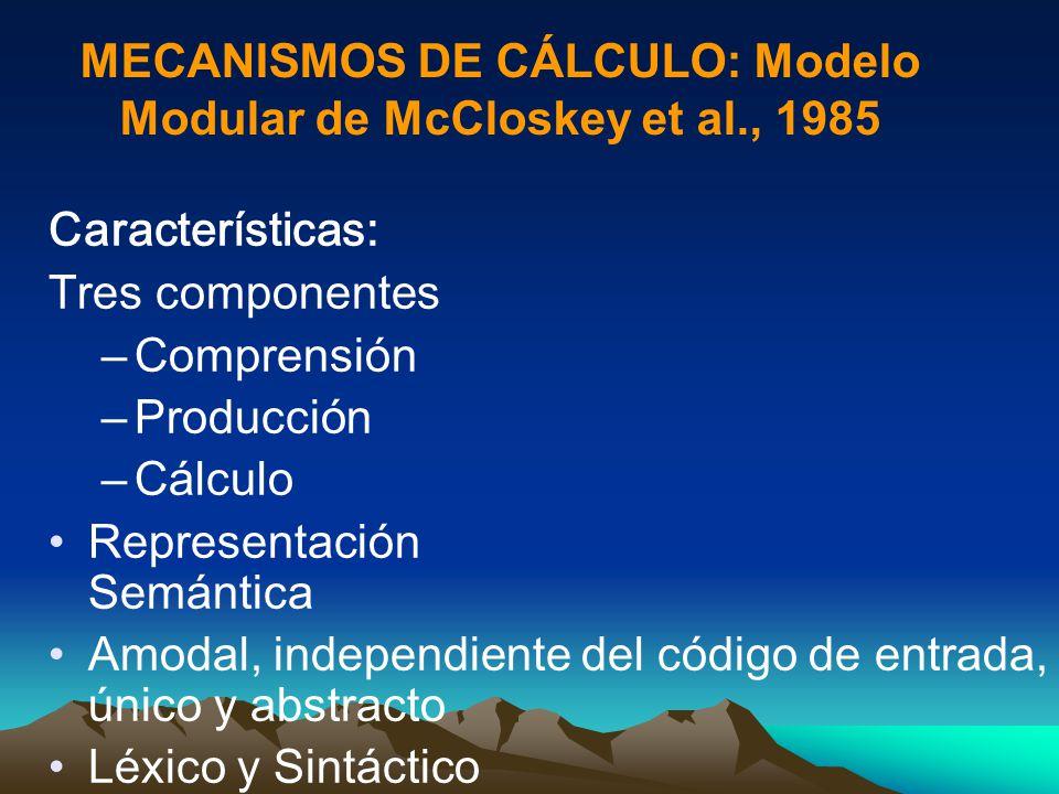 MECANISMOS DE CÁLCULO: Modelo Modular de McCloskey et al., 1985