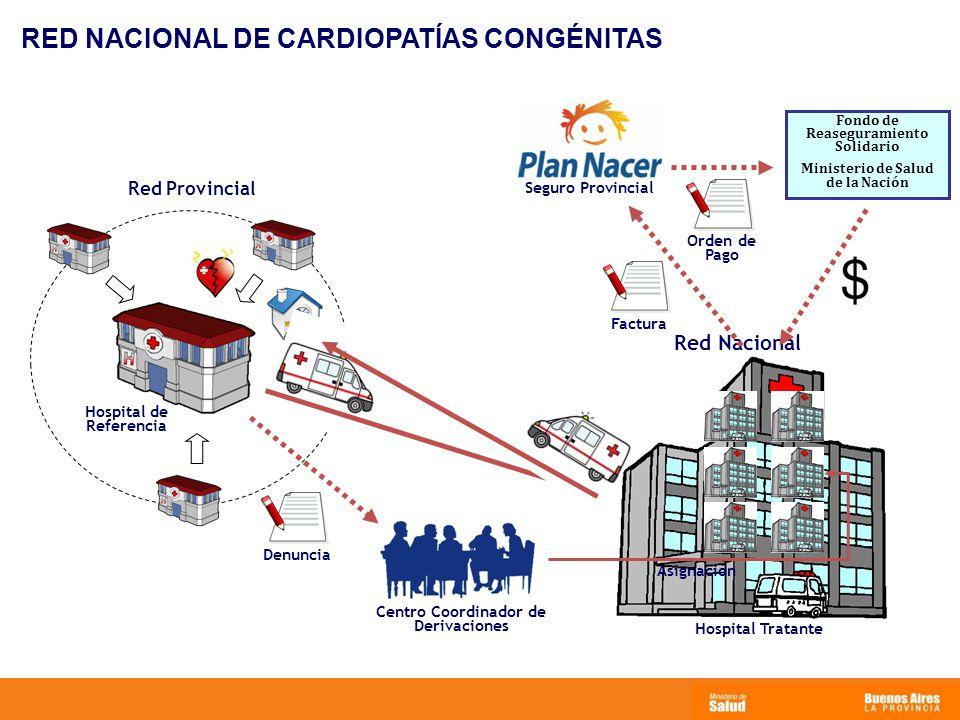 RED NACIONAL DE CARDIOPATÍAS CONGÉNITAS