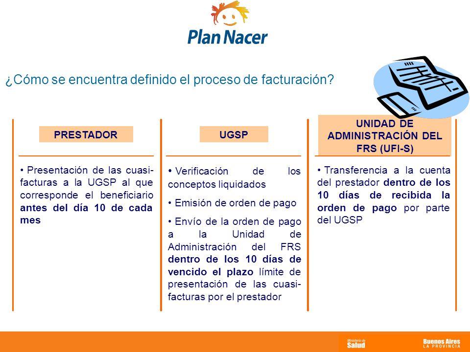 UNIDAD DE ADMINISTRACIÓN DEL FRS (UFI-S)