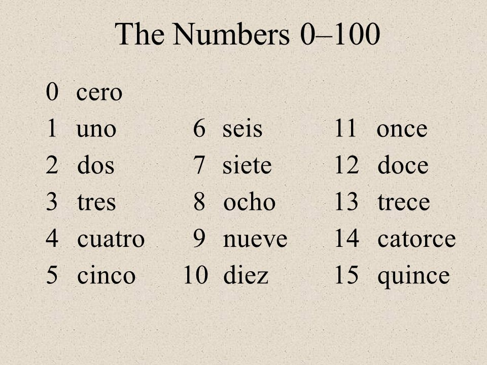 The Numbers 0–100 cero 1 uno 6 seis 11 once 2 dos 7 siete 12 doce 3