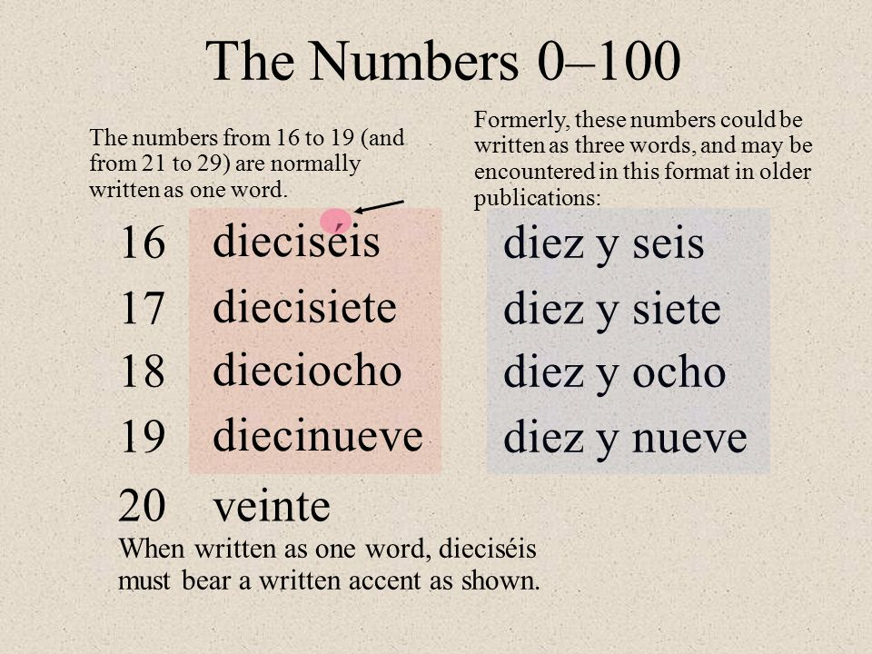 The Numbers 0–100 16 dieciséis diez y seis 17 diecisiete diez y siete