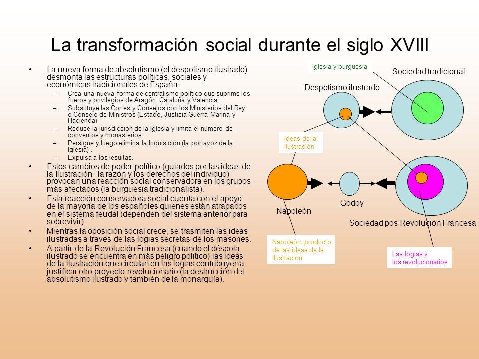 La transformación social durante el siglo XVIII
