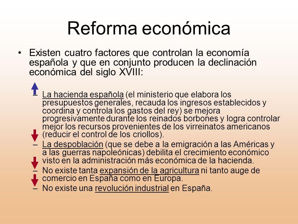 Reforma económica Existen cuatro factores que controlan la economía española y que en conjunto producen la declinación económica del siglo XVIII: