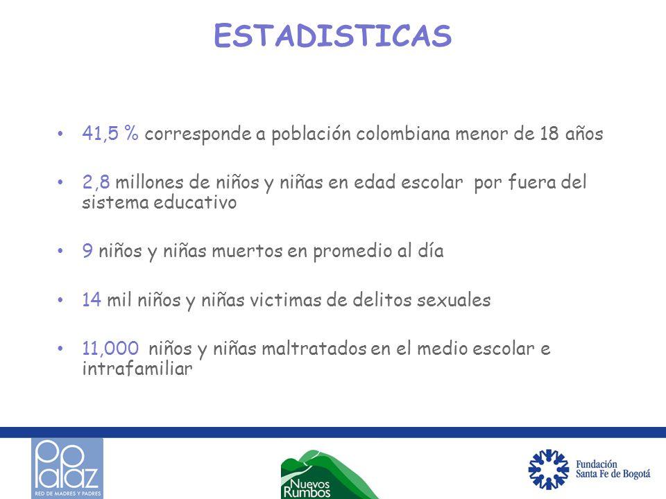 ESTADISTICAS 41,5 % corresponde a población colombiana menor de 18 años.
