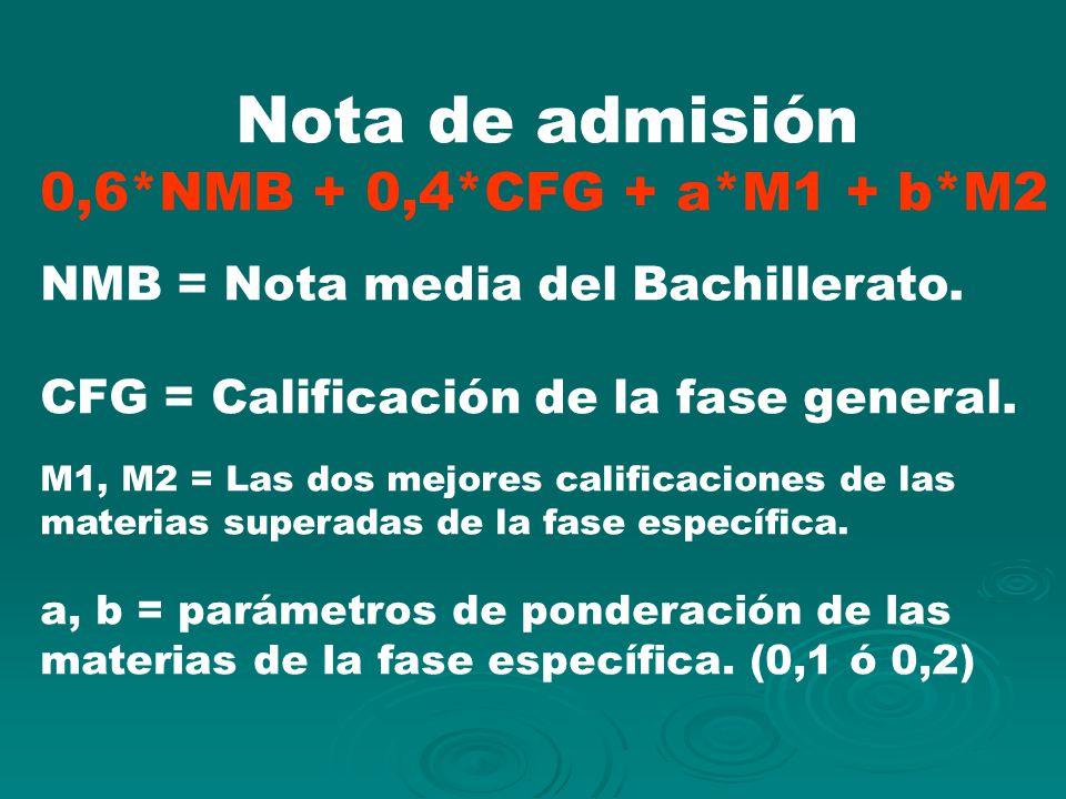 Nota de admisión 0,6*NMB + 0,4*CFG + a*M1 + b*M2 NMB = Nota media del Bachillerato. CFG = Calificación de la fase general.