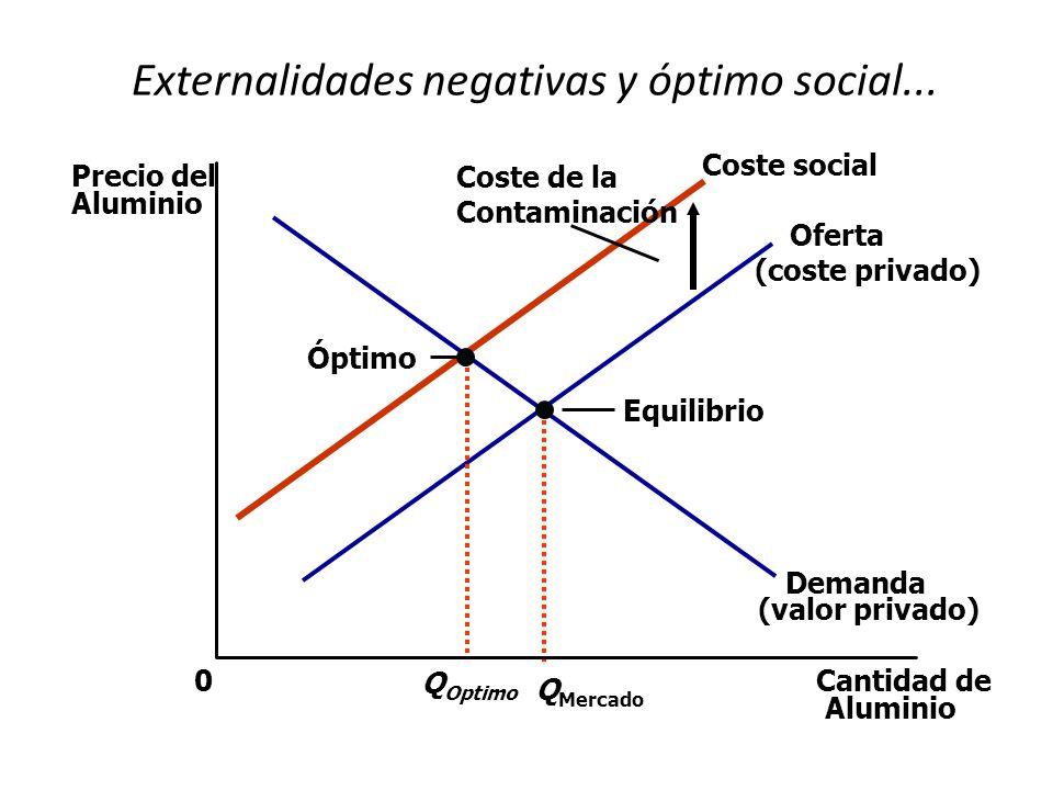Externalidades negativas y óptimo social...