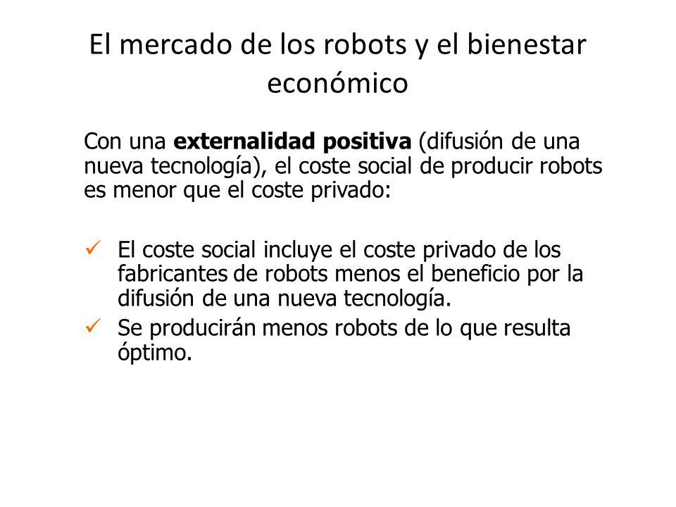 El mercado de los robots y el bienestar económico