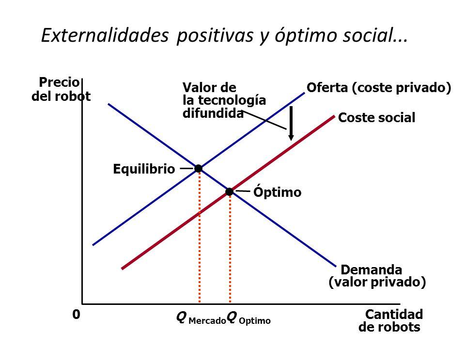 Externalidades positivas y óptimo social...