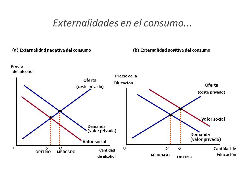 Externalidades en el consumo...