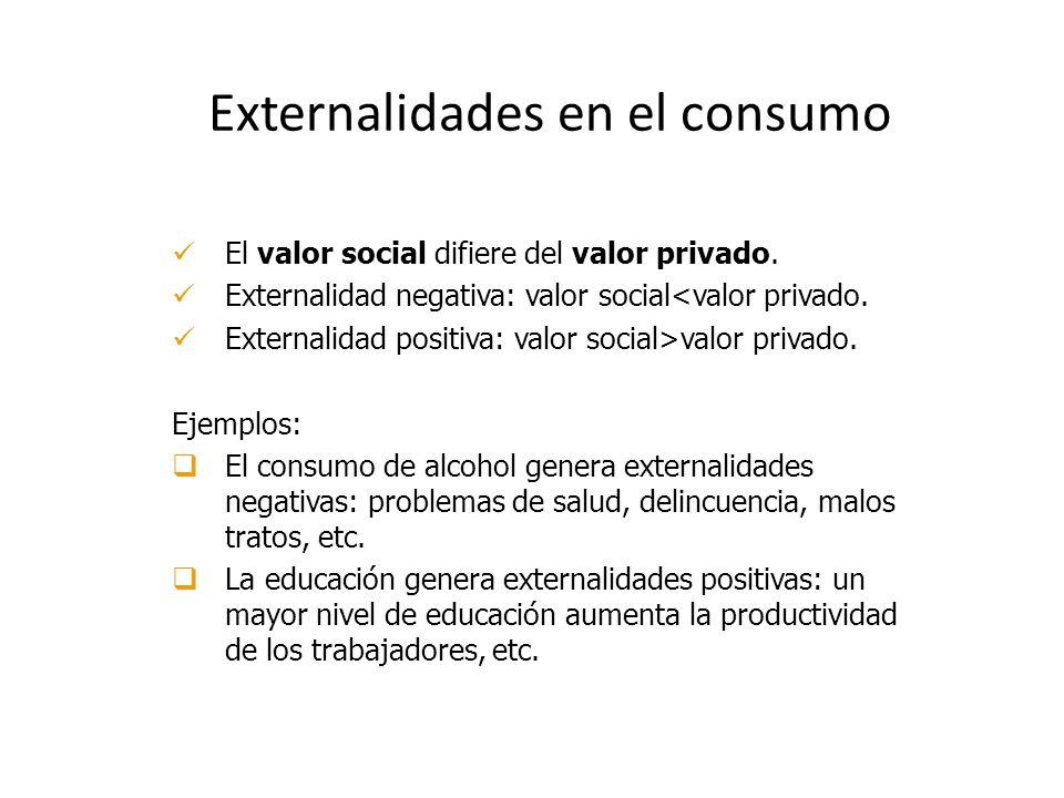 Externalidades en el consumo