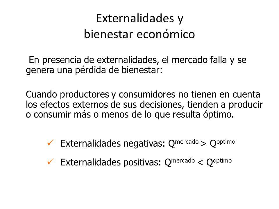 Externalidades y bienestar económico
