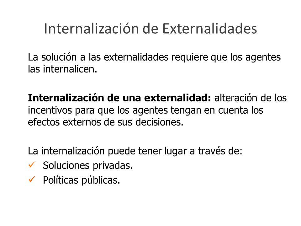 Internalización de Externalidades